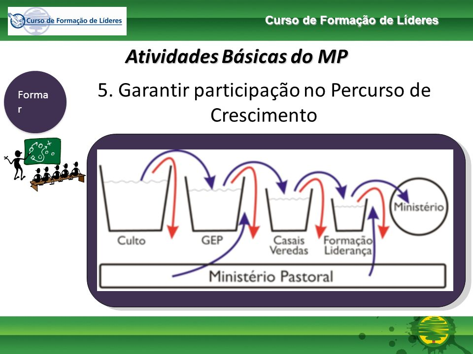 Curso de Formação de Líderes Atividades Básicas do MP Cuida r 4.