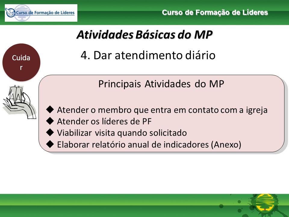 Curso de Formação de Líderes Atividades Básicas do MP Forma r 5.