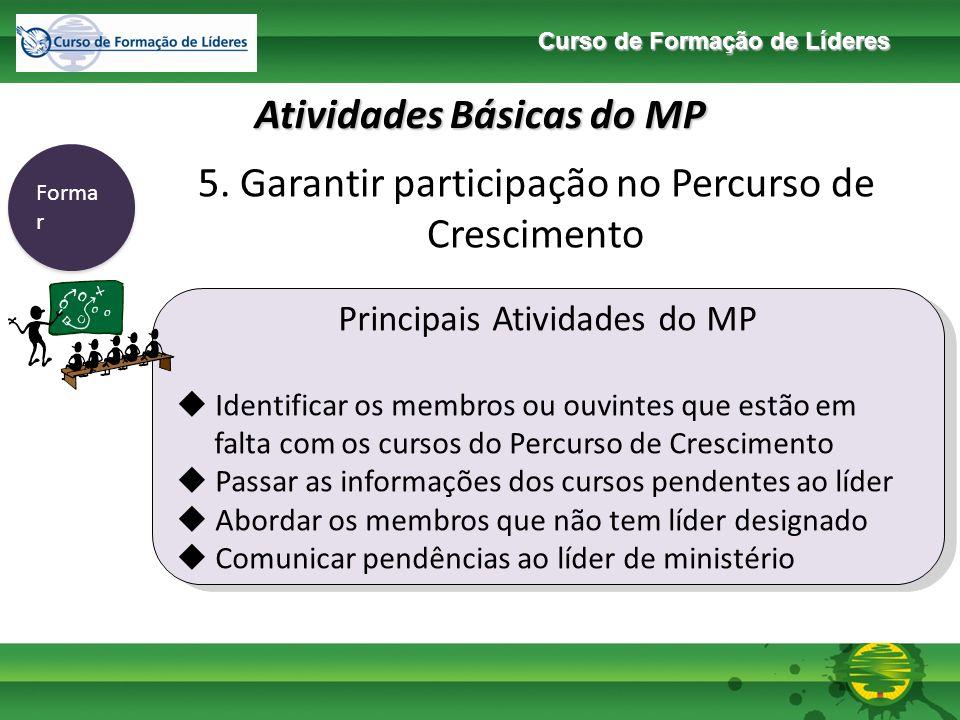 Curso de Formação de Líderes Atividades Básicas do MP Forma r 6.