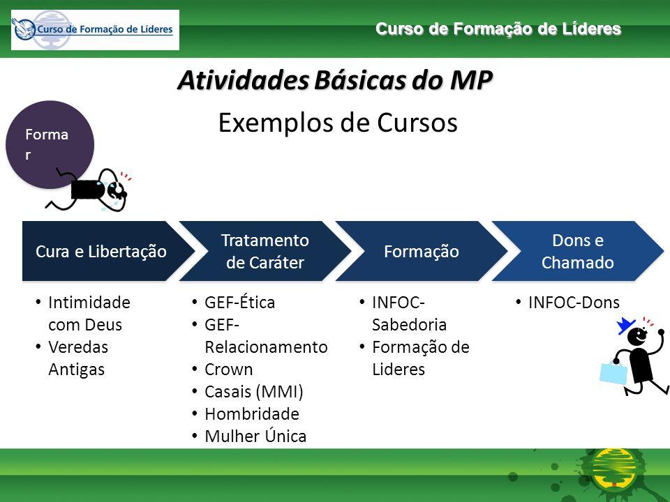 Curso de Formação de Líderes Atividades Básicas do MP Forma r 7.