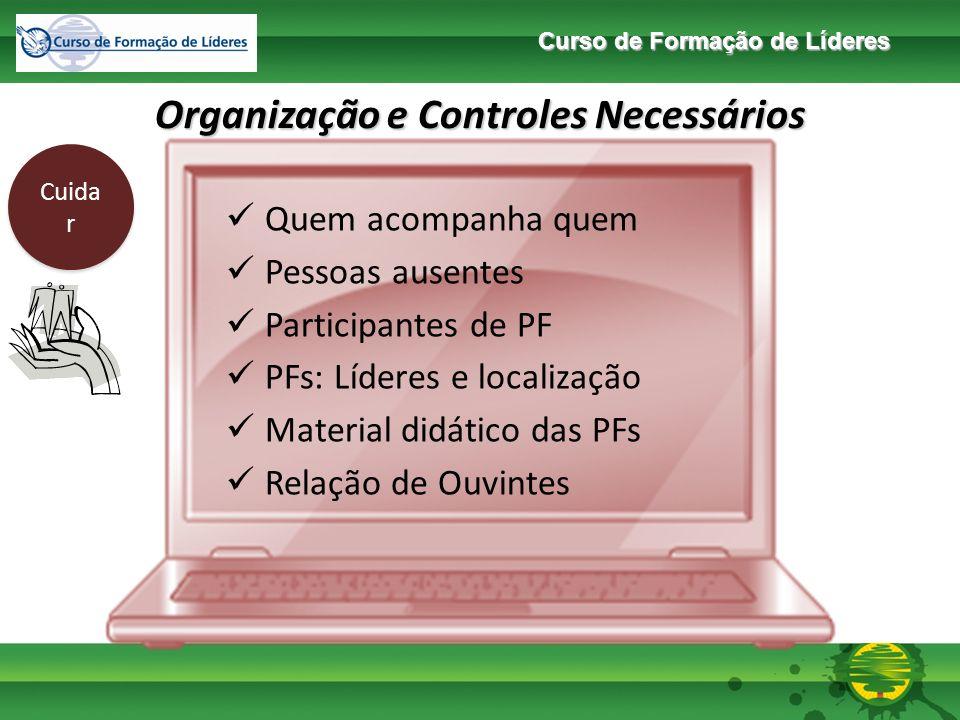 Curso de Formação de Líderes Organização e Controles Necessários Forma r Curriculum de cursos dos membros e ouvintes Planejamento anual dos cursos Rol de membros