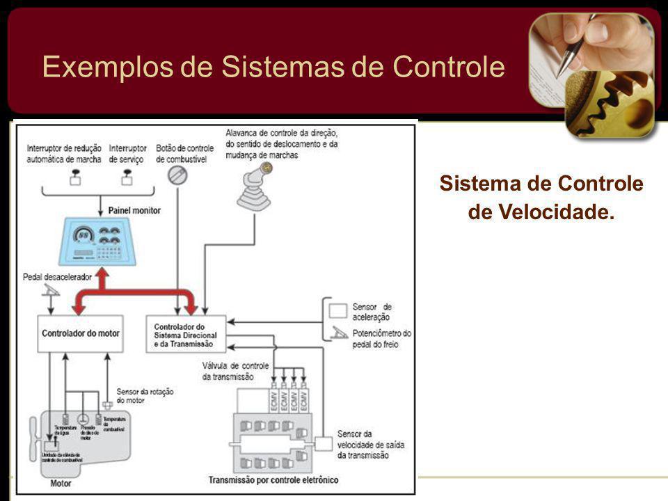 Exemplos de Sistemas de Controle