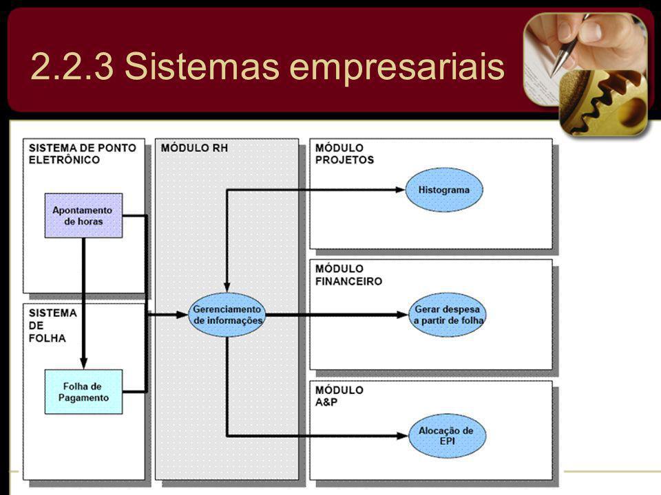 2.2.3 Sistemas empresariais