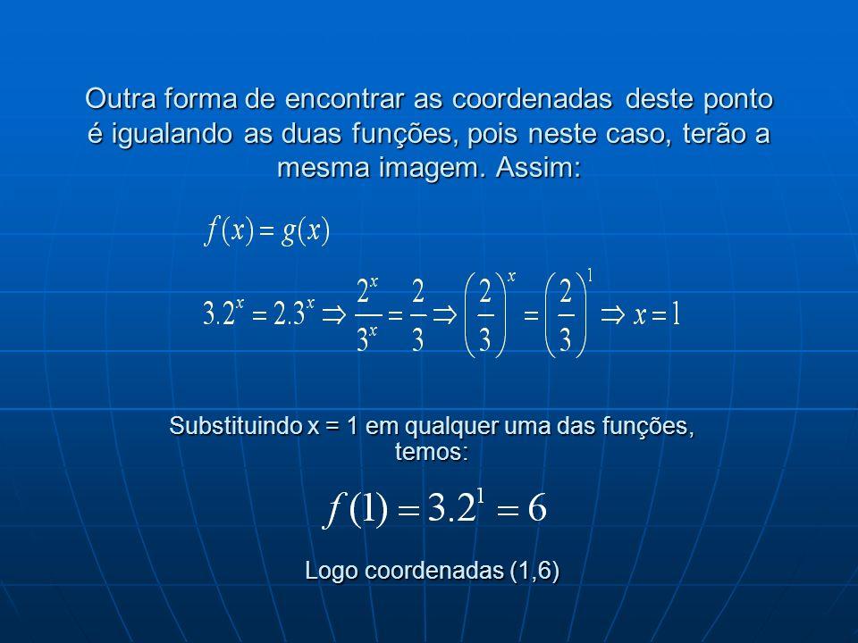 Outra forma de encontrar as coordenadas deste ponto é igualando as duas funções, pois neste caso, terão a mesma imagem. Assim: Substituindo x = 1 em q