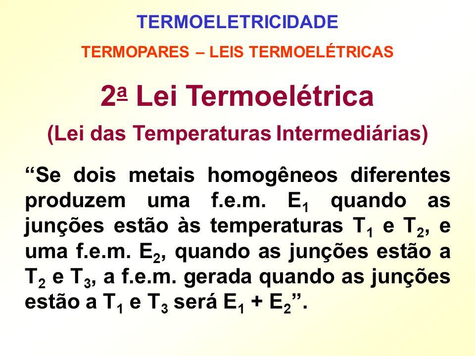 TERMOELETRICIDADE TERMOPARES – LEIS TERMOELÉTRICAS 2 a Lei Termoelétrica (Lei das Temperaturas Intermediárias) Se dois metais homogêneos diferentes pr