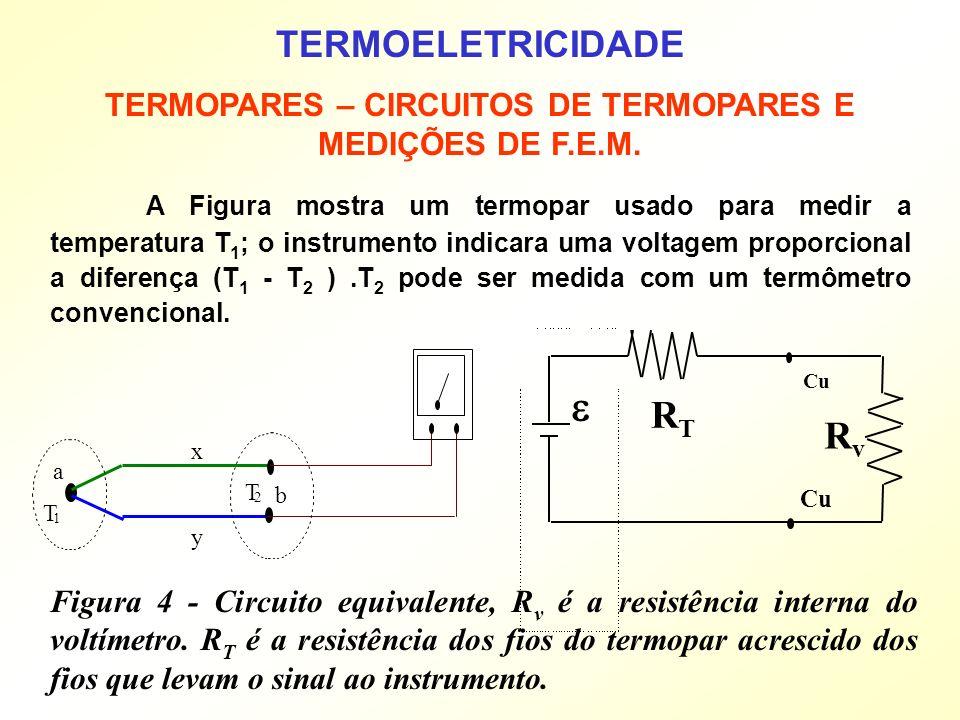 TERMOELETRICIDADE TERMOPARES – CIRCUITOS DE TERMOPARES E MEDIÇÕES DE F.E.M. A Figura mostra um termopar usado para medir a temperatura T 1 ; o instrum