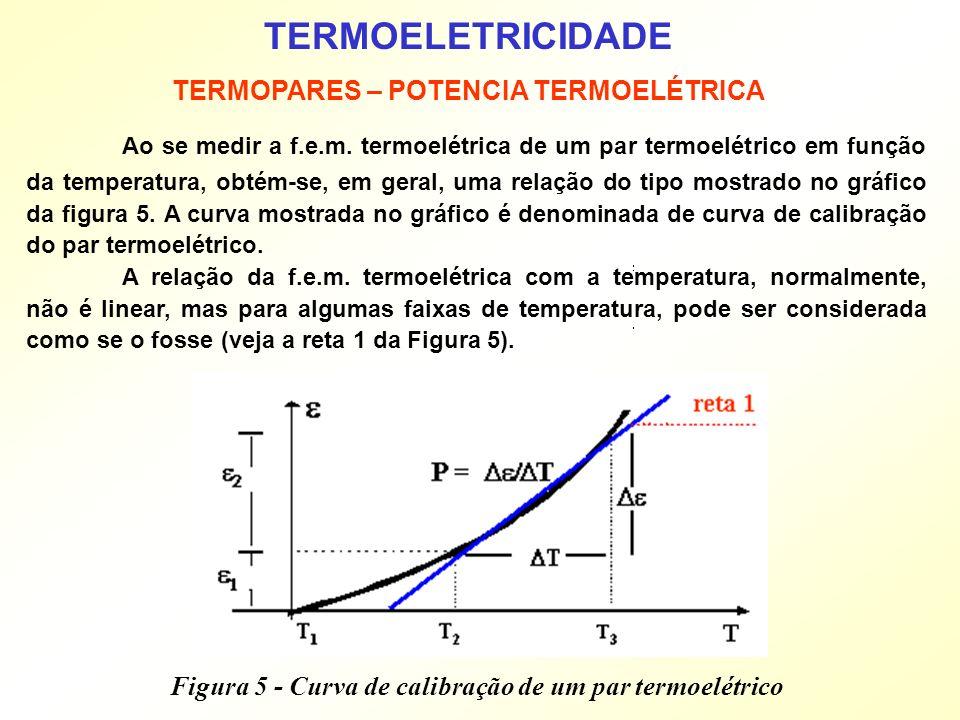 TERMOELETRICIDADE TERMOPARES – POTENCIA TERMOELÉTRICA Ao se medir a f.e.m. termoelétrica de um par termoelétrico em função da temperatura, obtém-se, e
