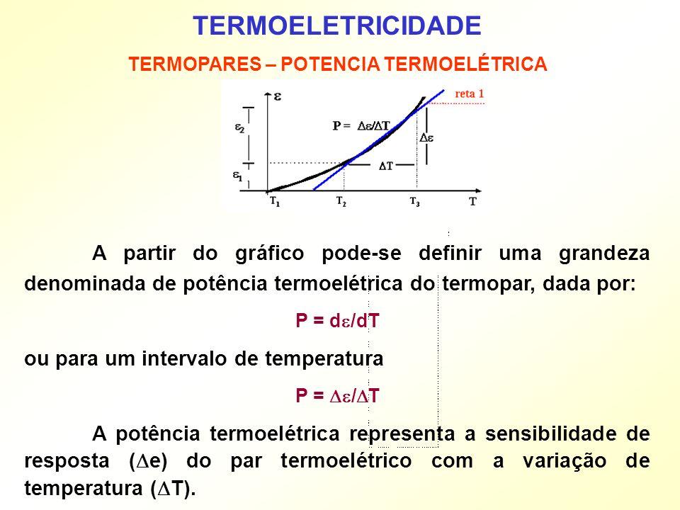 A partir do gráfico pode-se definir uma grandeza denominada de potência termoelétrica do termopar, dada por: P = d /dT ou para um intervalo de tempera