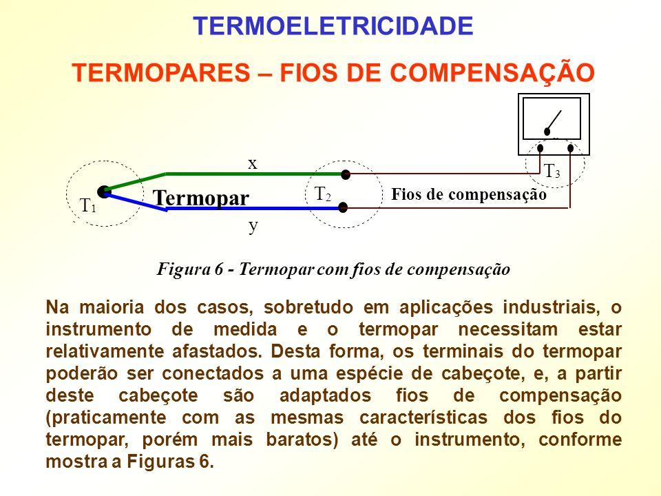 TERMOELETRICIDADE TERMOPARES – FIOS DE COMPENSAÇÃO Na maioria dos casos, sobretudo em aplicações industriais, o instrumento de medida e o termopar nec