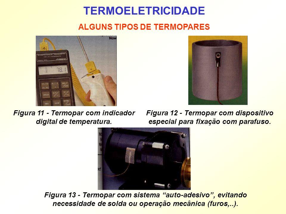 TERMOELETRICIDADE ALGUNS TIPOS DE TERMOPARES Figura 11 - Termopar com indicador digital de temperatura. Figura 12 - Termopar com dispositivo especial