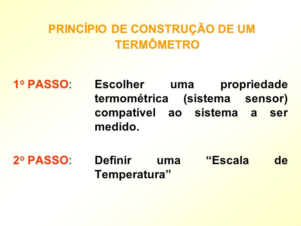1 o PASSO: Escolher uma propriedade termométrica (sistema sensor) compatível ao sistema a ser medido. 2 o PASSO: Definir uma Escala de Temperatura PRI
