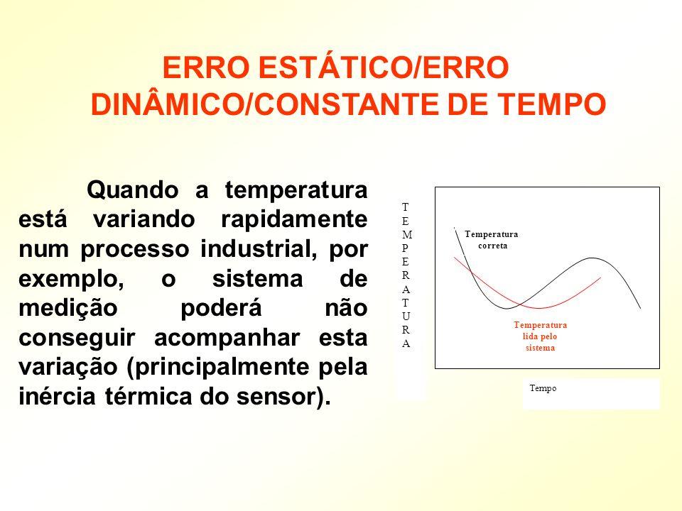 Quando a temperatura está variando rapidamente num processo industrial, por exemplo, o sistema de medição poderá não conseguir acompanhar esta variaçã