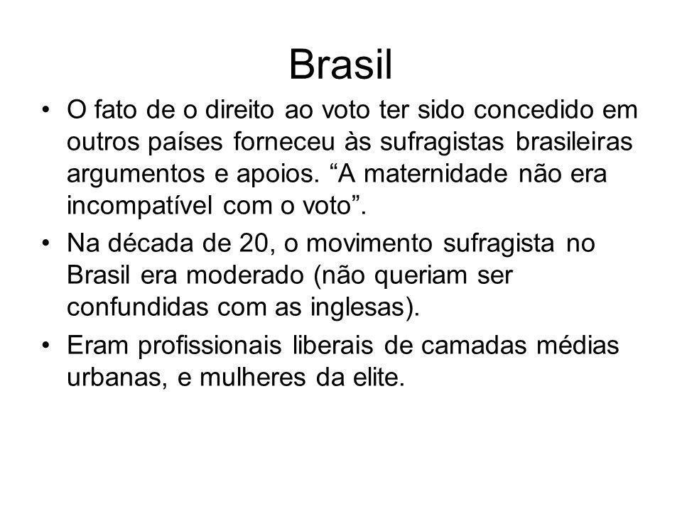 Brasil O fato de o direito ao voto ter sido concedido em outros países forneceu às sufragistas brasileiras argumentos e apoios. A maternidade não era