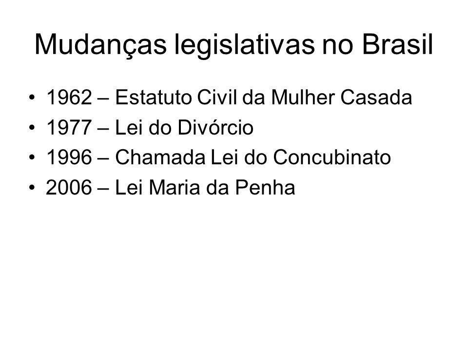 Mudanças legislativas no Brasil 1962 – Estatuto Civil da Mulher Casada 1977 – Lei do Divórcio 1996 – Chamada Lei do Concubinato 2006 – Lei Maria da Pe