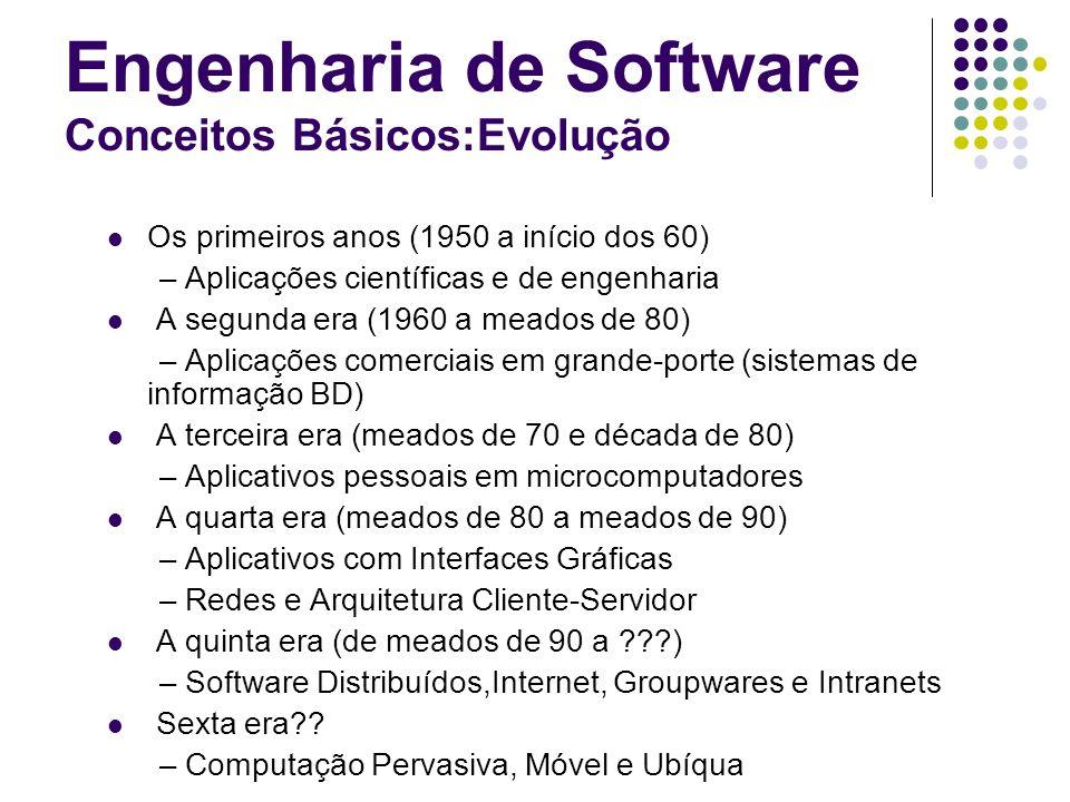 Engenharia de Software Conceitos Básicos:Evolução Os primeiros anos (1950 a início dos 60) – Aplicações científicas e de engenharia A segunda era (196