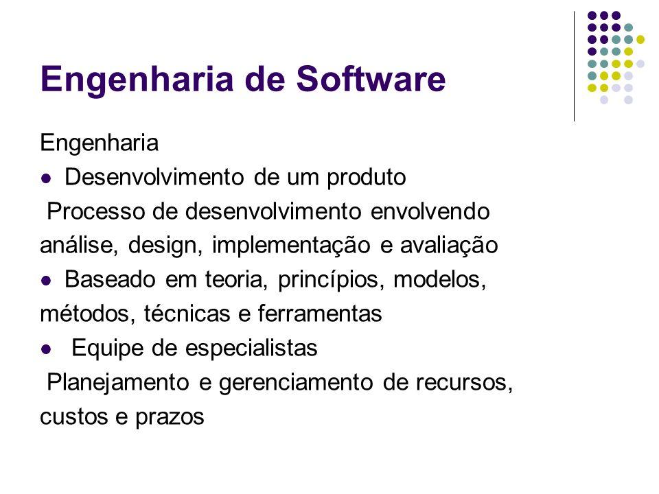 Engenharia de Software Engenharia Desenvolvimento de um produto Processo de desenvolvimento envolvendo análise, design, implementação e avaliação Base