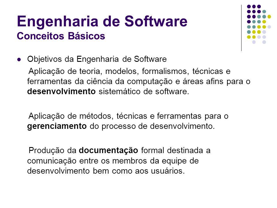 Engenharia de Software Conceitos Básicos Objetivos da Engenharia de Software Aplicação de teoria, modelos, formalismos, técnicas e ferramentas da ciên