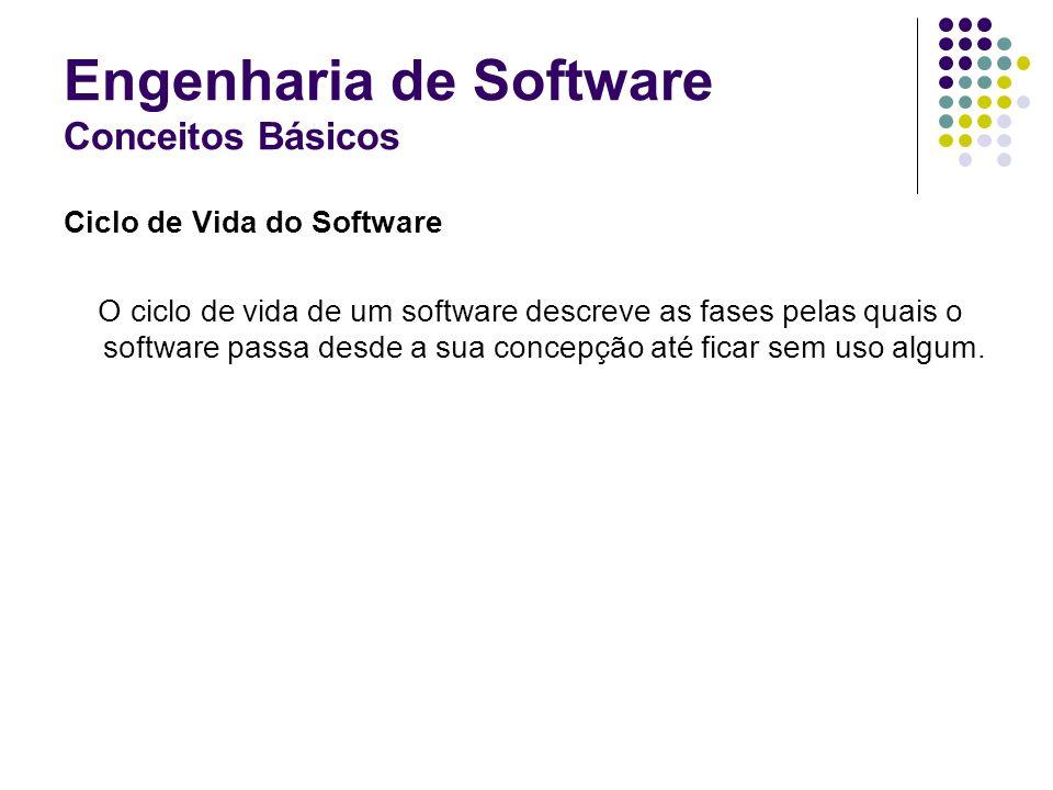 Engenharia de Software Conceitos Básicos Ciclo de Vida do Software O ciclo de vida de um software descreve as fases pelas quais o software passa desde