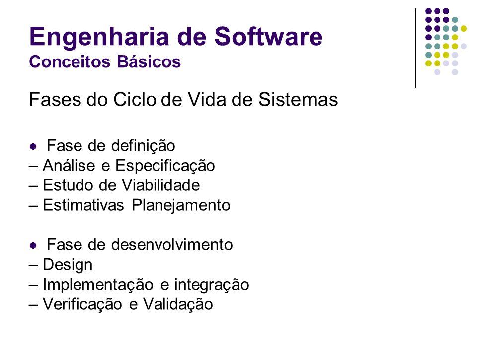 Engenharia de Software Conceitos Básicos Fases do Ciclo de Vida de Sistemas Fase de definição – Análise e Especificação – Estudo de Viabilidade – Esti