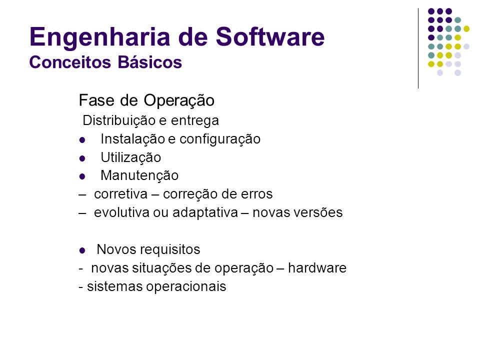 Engenharia de Software Conceitos Básicos Fase de Operação Distribuição e entrega Instalação e configuração Utilização Manutenção – corretiva – correçã