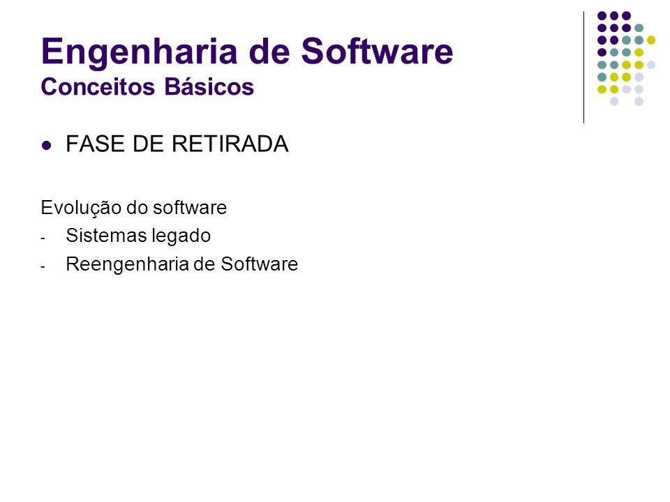 Engenharia de Software Conceitos Básicos FASE DE RETIRADA Evolução do software - Sistemas legado - Reengenharia de Software