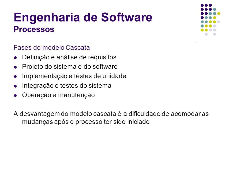 Engenharia de Software Processos Fases do modelo Cascata Definição e análise de requisitos Projeto do sistema e do software Implementação e testes de