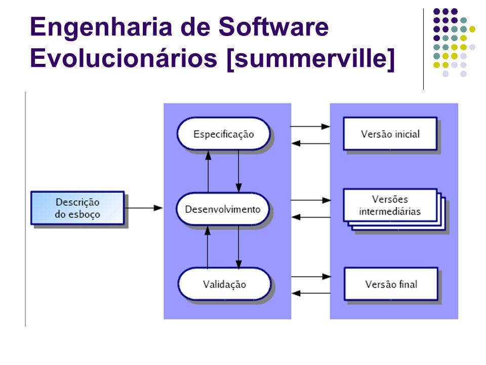 Engenharia de Software Evolucionários [summerville]
