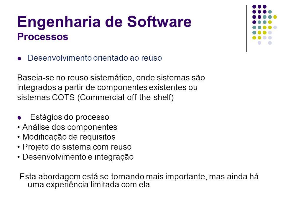 Engenharia de Software Processos Desenvolvimento orientado ao reuso Baseia-se no reuso sistemático, onde sistemas são integrados a partir de component