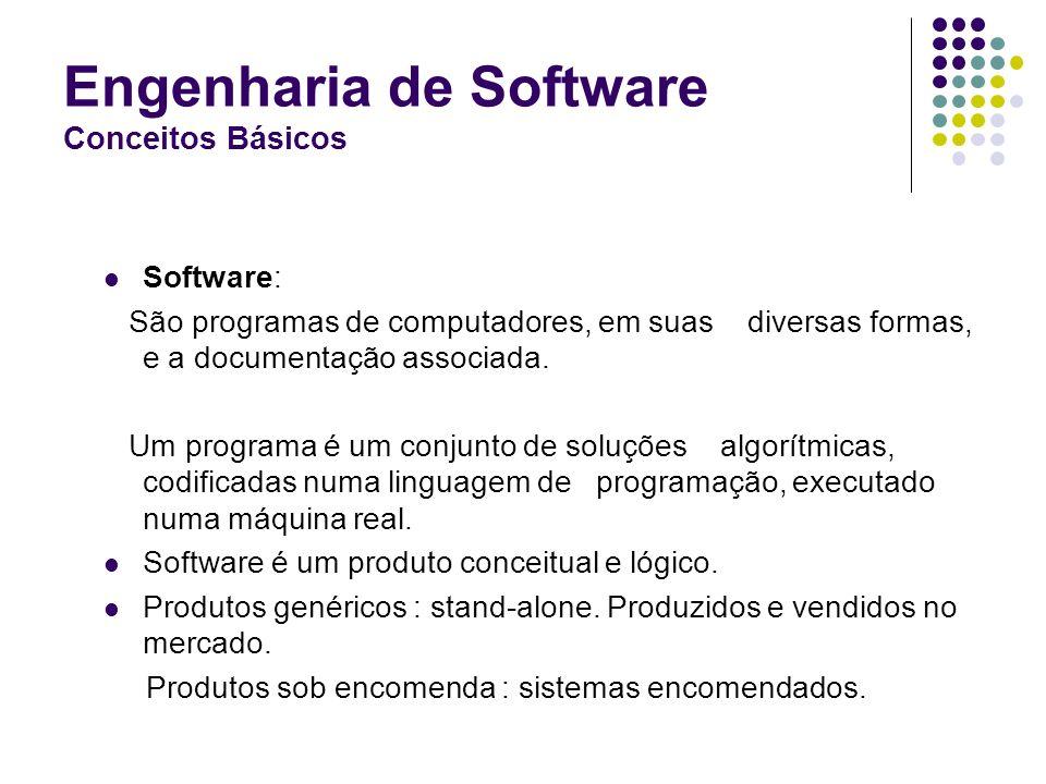 Engenharia de Software Conceitos Básicos Software: São programas de computadores, em suas diversas formas, e a documentação associada. Um programa é u