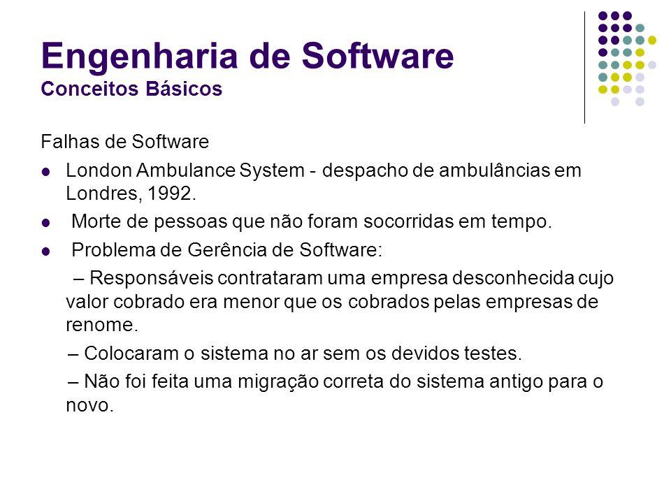 Engenharia de Software Conceitos Básicos Falhas de Software London Ambulance System - despacho de ambulâncias em Londres, 1992. Morte de pessoas que n