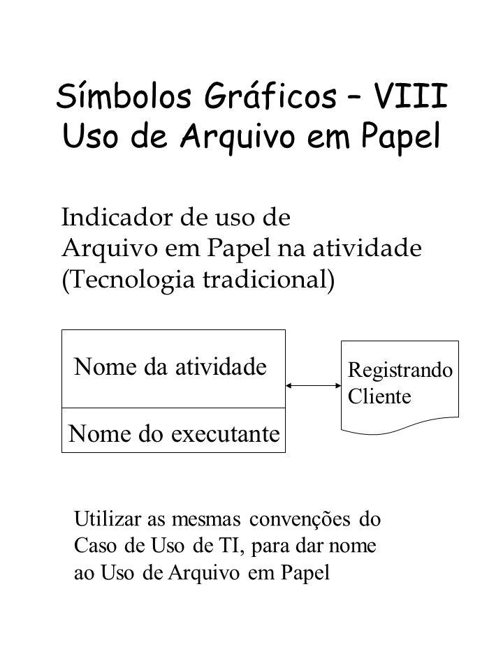 Símbolos Gráficos – VIII Uso de Arquivo em Papel Indicador de uso de Arquivo em Papel na atividade (Tecnologia tradicional) Nome da atividade Nome do