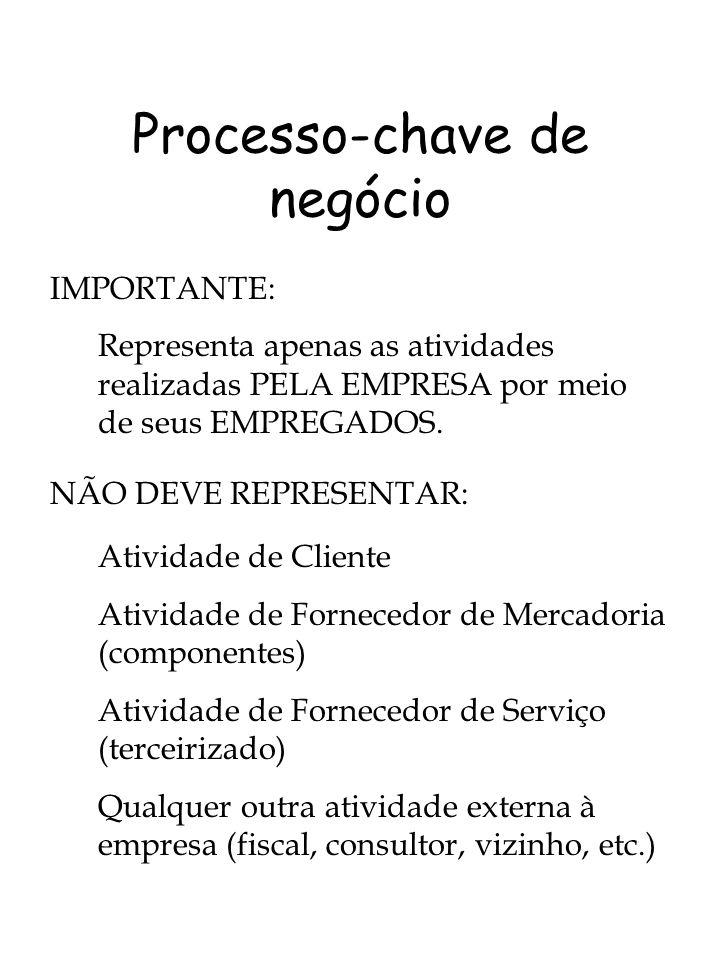 Processo-chave de negócio IMPORTANTE: Representa apenas as atividades realizadas PELA EMPRESA por meio de seus EMPREGADOS. NÃO DEVE REPRESENTAR: Ativi