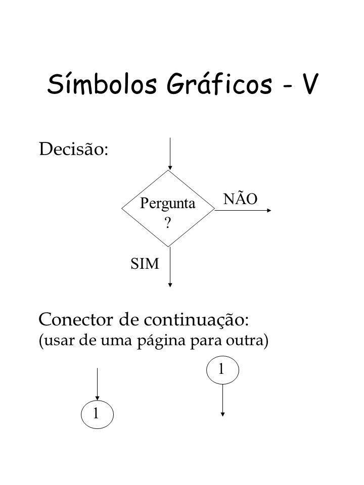 Símbolos Gráficos - VI Subprocesso, conceito igual a: Subrotina ou módulo Procedimento (procedure) Função (function) Consideração prática: cada página deve conter no máximo 7±2 símbolos gráficos Caso contrário a legibilidade do fluxograma ( flowchart ) ou de qualquer outro modelo gráfico fica prejudicada.