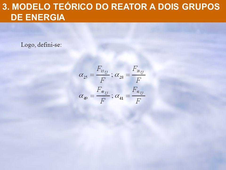 Logo, defini-se: 3. MODELO TEÓRICO DO REATOR A DOIS GRUPOS DE ENERGIA