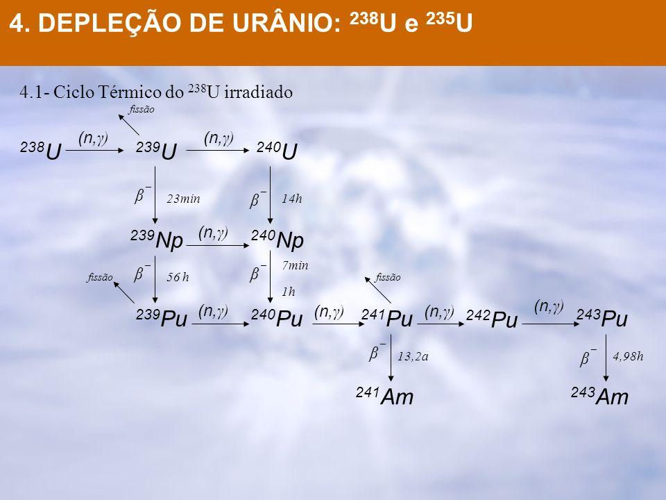 4. DEPLEÇÃO DE URÂNIO: 238 U e 235 U 243 Am (n, γ) 13,2a β _ β _ 238 U 239 U 240 U 239 Np 240 Np 239 Pu 240 Pu 241 Pu 242 Pu 243 Pu 241 Am (n, γ) β _