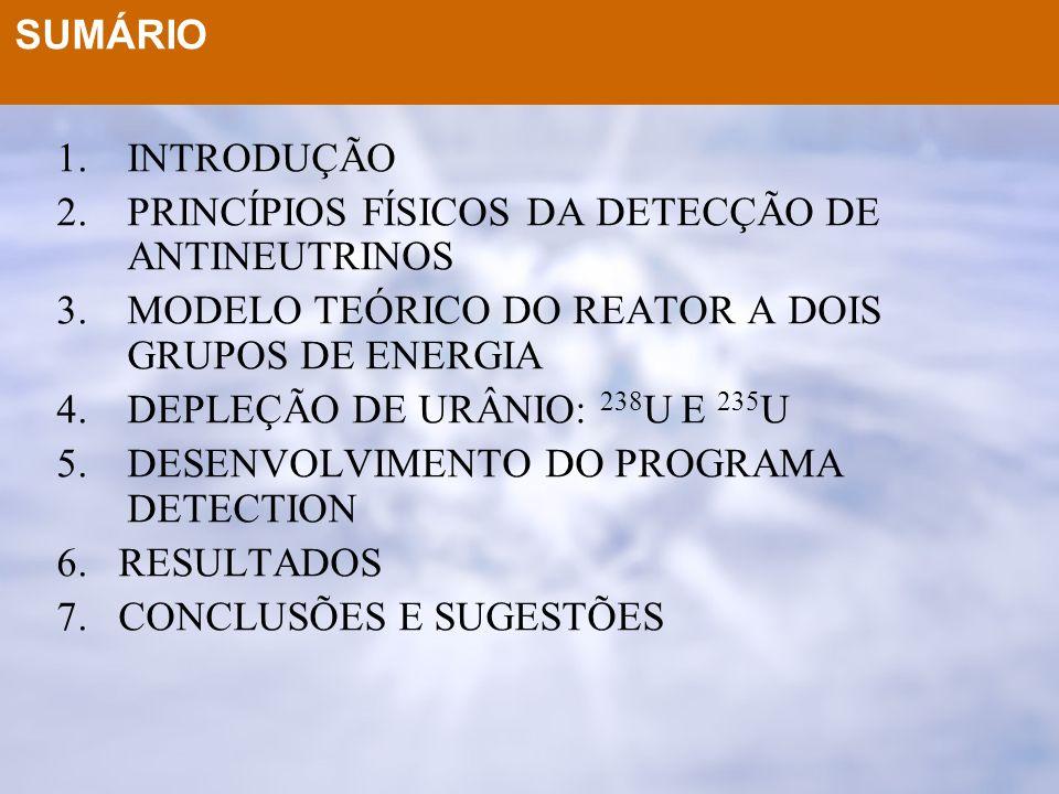 SUMÁRIO 1.INTRODUÇÃO 2.PRINCÍPIOS FÍSICOS DA DETECÇÃO DE ANTINEUTRINOS 3.MODELO TEÓRICO DO REATOR A DOIS GRUPOS DE ENERGIA 4.DEPLEÇÃO DE URÂNIO: 238 U