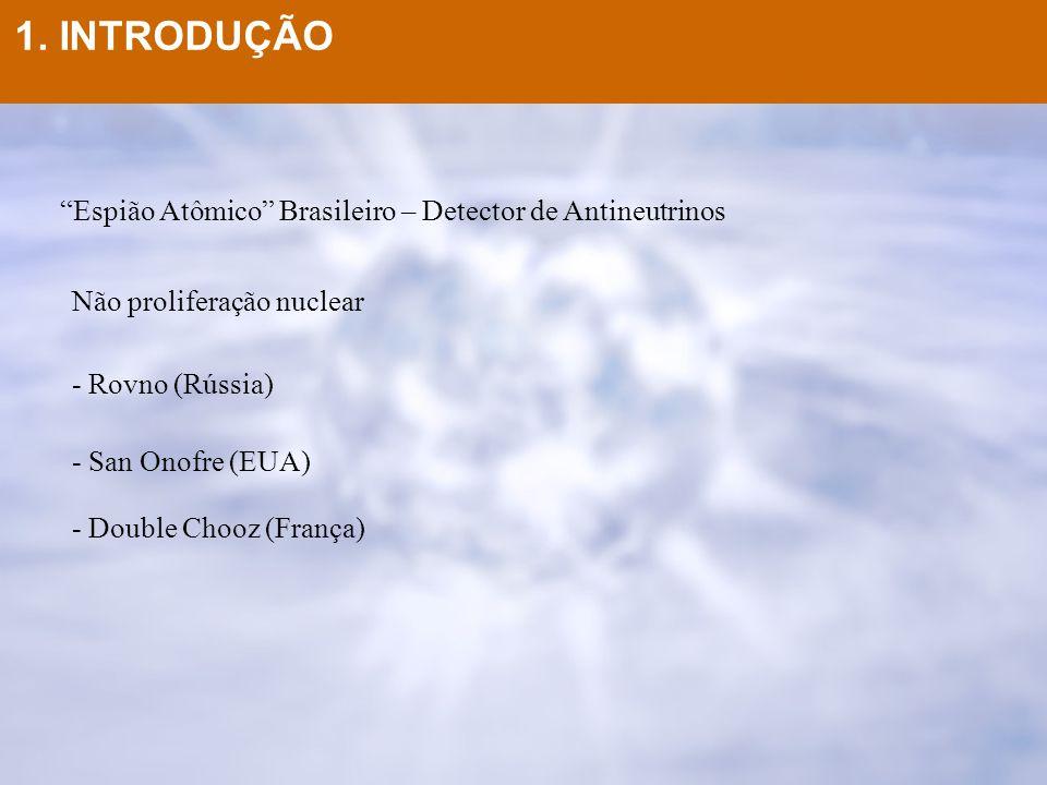 1. INTRODUÇÃO Espião Atômico Brasileiro – Detector de Antineutrinos Não proliferação nuclear - Rovno (Rússia) - San Onofre (EUA) - Double Chooz (Franç
