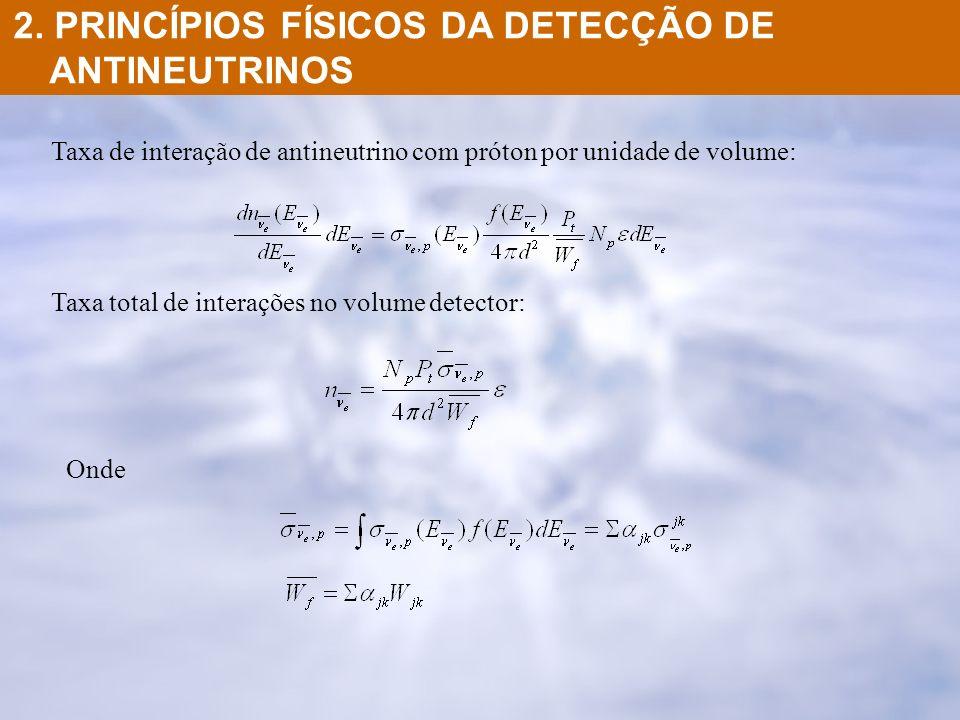 2. PRINCÍPIOS FÍSICOS DA DETECÇÃO DE ANTINEUTRINOS Taxa de interação de antineutrino com próton por unidade de volume: Taxa total de interações no vol