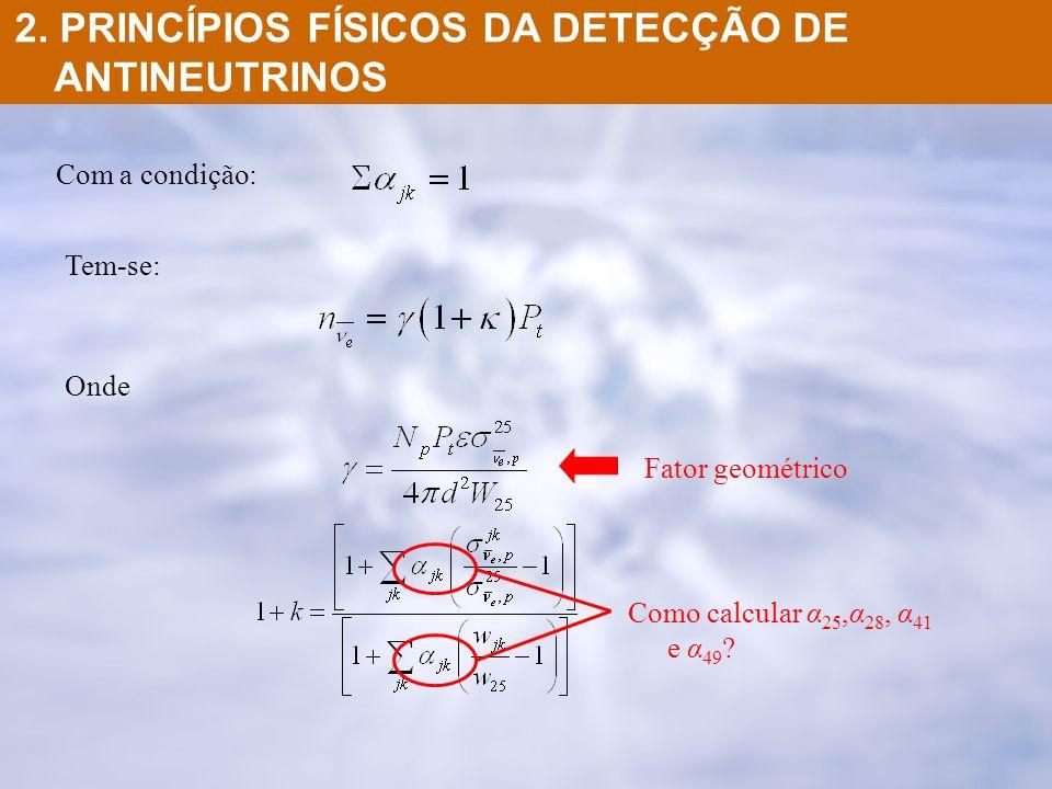 Com a condição: Tem-se: Onde Fator geométrico Como calcular α 25,α 28, α 41 e α 49 ? 2. PRINCÍPIOS FÍSICOS DA DETECÇÃO DE ANTINEUTRINOS
