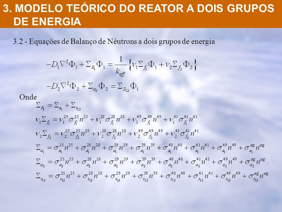 3.2 - Equações de Balanço de Nêutrons a dois grupos de energia Onde 3. MODELO TEÓRICO DO REATOR A DOIS GRUPOS DE ENERGIA