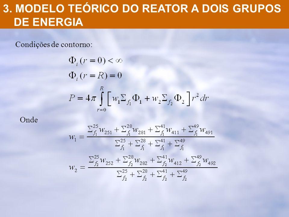 Condições de contorno: Onde 3. MODELO TEÓRICO DO REATOR A DOIS GRUPOS DE ENERGIA