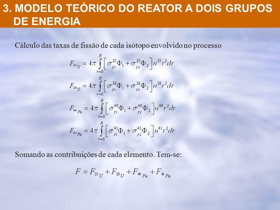 Cálculo das taxas de fissão de cada isótopo envolvido no processo Somando as contribuições de cada elemento. Tem-se: 3. MODELO TEÓRICO DO REATOR A DOI