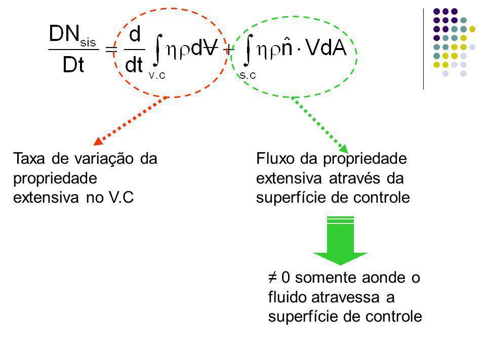 Taxa de variação da propriedade extensiva no V.C Fluxo da propriedade extensiva através da superfície de controle 0 somente aonde o fluido atravessa a