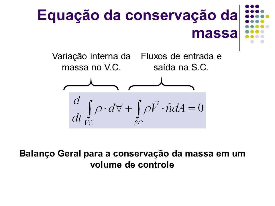 Equação da conservação da massa Balanço Geral para a conservação da massa em um volume de controle Variação interna da massa no V.C. Fluxos de entrada