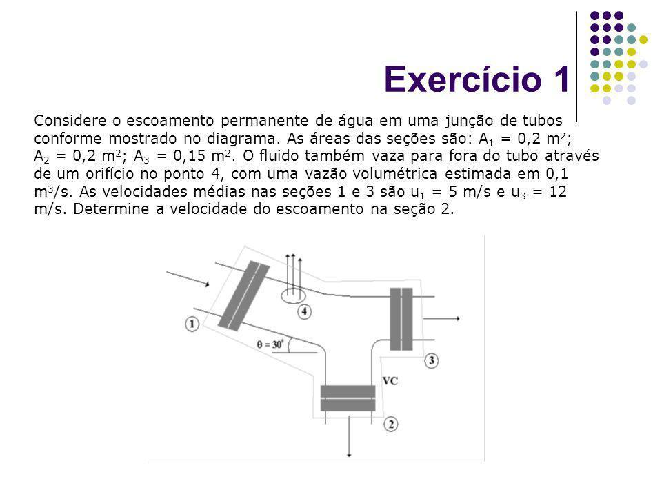 Exercício 1 Considere o escoamento permanente de água em uma junção de tubos conforme mostrado no diagrama. As áreas das seções são: A 1 = 0,2 m 2 ; A
