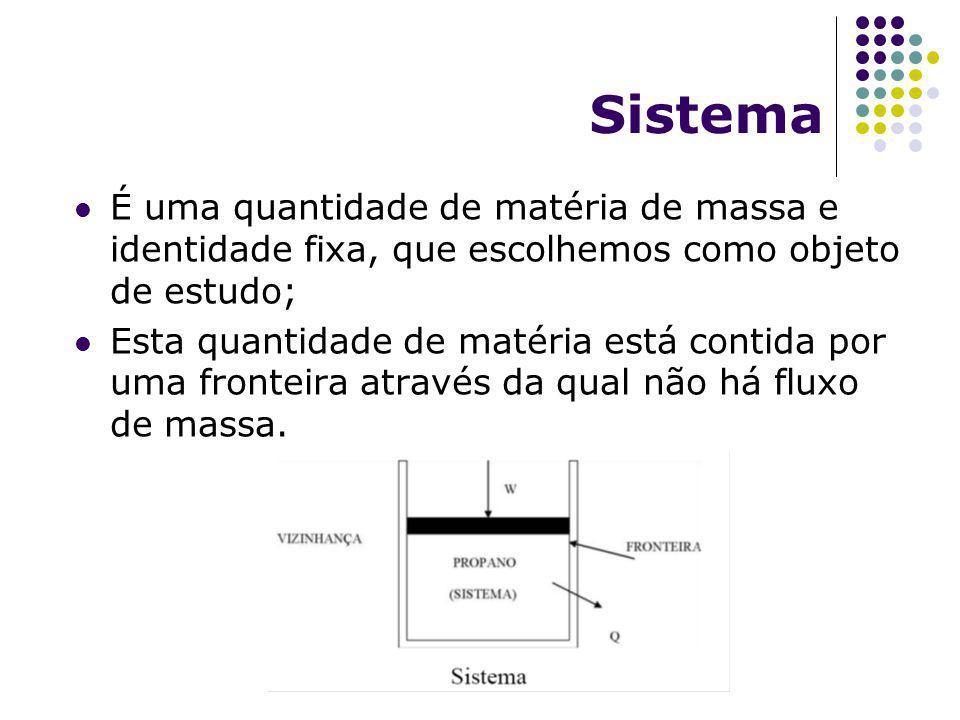 Sistema É uma quantidade de matéria de massa e identidade fixa, que escolhemos como objeto de estudo; Esta quantidade de matéria está contida por uma