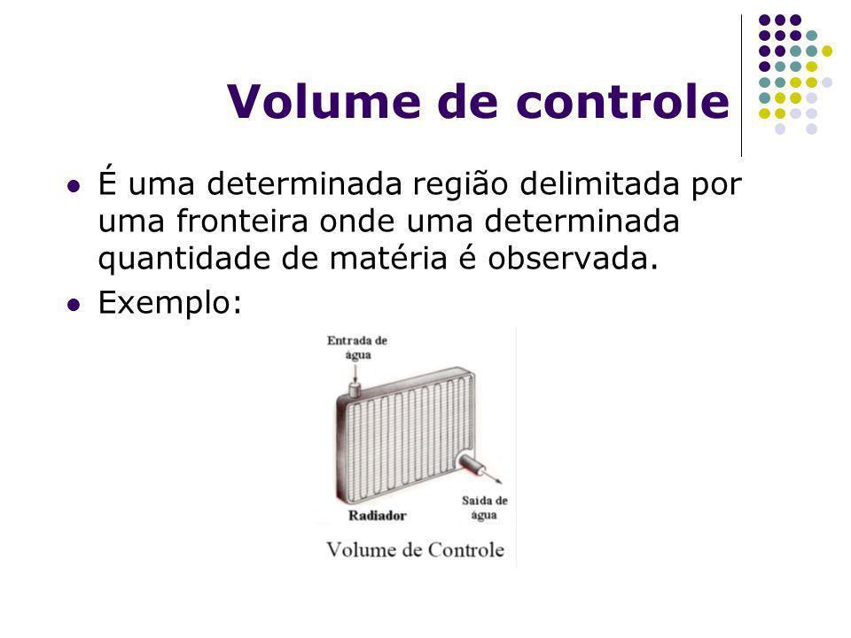 Volume de controle É uma determinada região delimitada por uma fronteira onde uma determinada quantidade de matéria é observada. Exemplo: