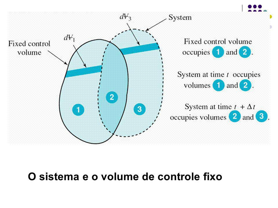 O sistema e o volume de controle fixo