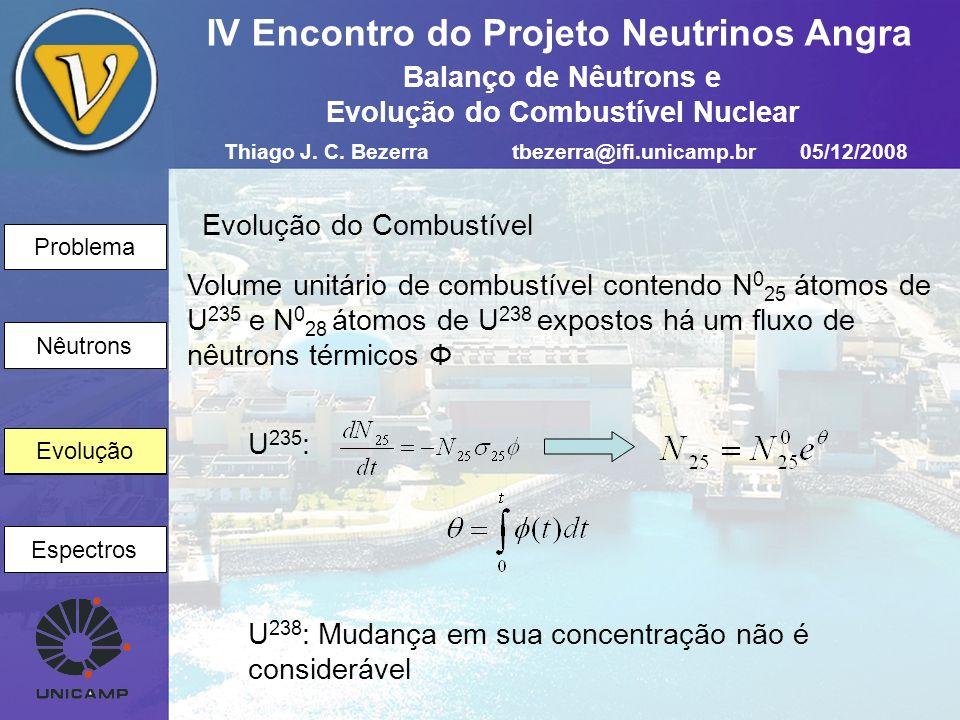 Problema Nêutrons Evolução Espectros IV Encontro do Projeto Neutrinos Angra Evolução Evolução do Combustível Volume unitário de combustível contendo N