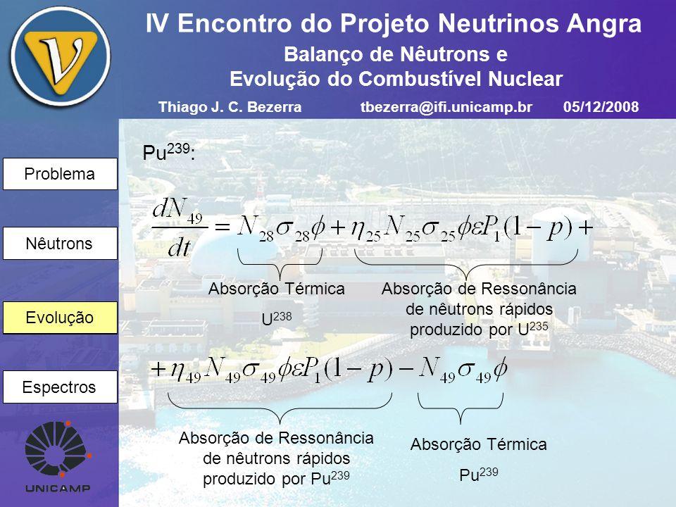 Problema Nêutrons Evolução Espectros IV Encontro do Projeto Neutrinos Angra Evolução Pu 239 : Absorção Térmica U 238 Absorção de Ressonância de nêutro